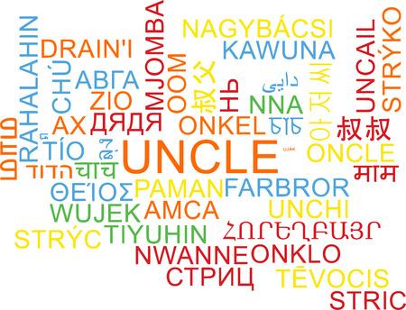 multilanguage: Background concept wordcloud multilanguage international many language illustration of uncle