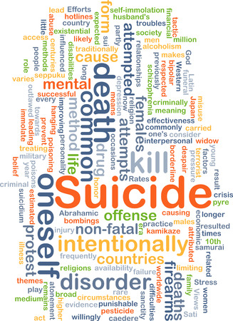 punishable: Background concept wordcloud illustration of suicide