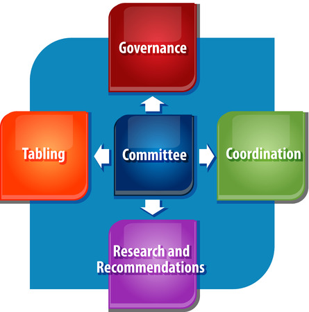 roles: business strategy concept infographic diagram illustration of committee roles and duties Stock Photo