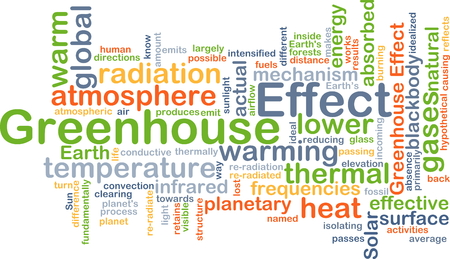 greenhouse effect: Background concept wordcloud illustration of greenhouse effect