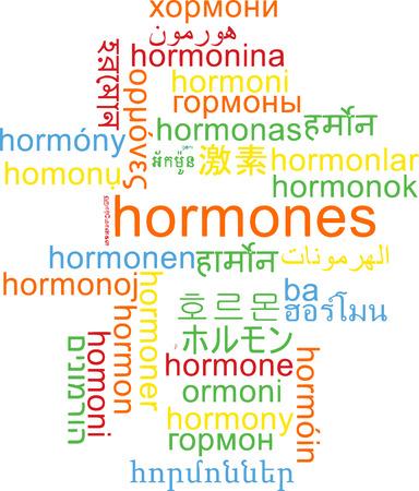 hormones: Background concept wordcloud multilanguage illustration of hormones