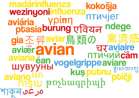 avian: Background concept wordcloud multilanguage illustration of avian