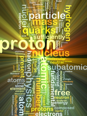 react: Background concept wordcloud illustration of proton