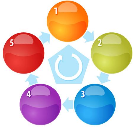 blank Business-Strategie-Konzept Infografik Diagrammdarstellung Prozesszyklus Lizenzfreie Bilder