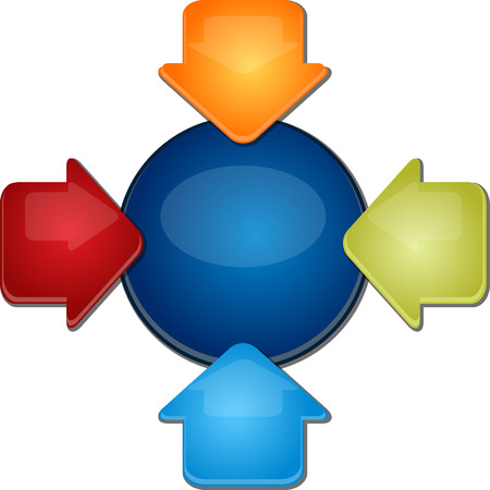 inward: blank business strategy concept diagram illustration inward direction arrows