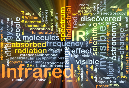 wavelengths: Background concept wordcloud illustration of infrared IR