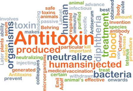 neutralizować: Background concept wordcloud illustration of antitoxin