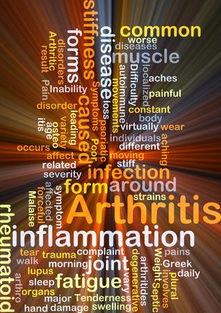 Background concept wordcloud illustration of arthritis