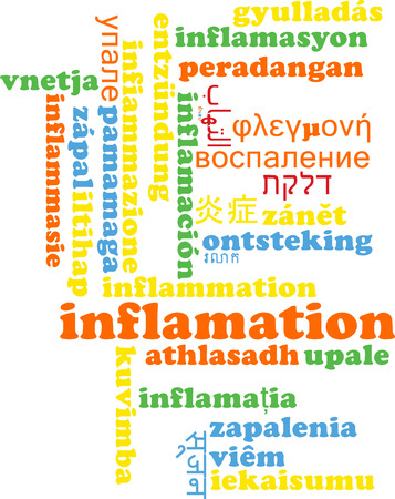 inflamation: Background concept wordcloud multilanguage illustration of inflamation