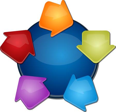 プロセス サイクル矢印 5 5 の空白のビジネス戦略の概念図 写真素材 - 40388660