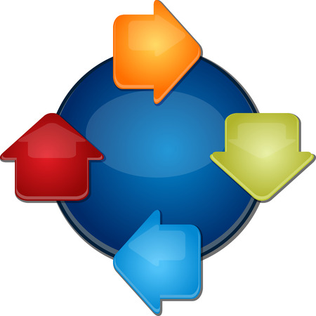 representations: blank business strategy concept diagram illustration of process cycle arrows four 4 Stock Photo