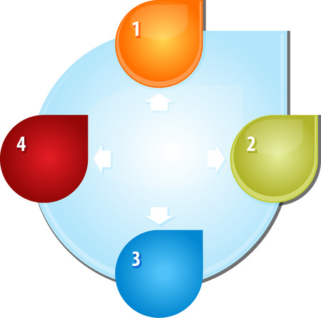 outward: blank business strategy concept diagram illustration outward direction arrows four 4