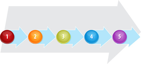 sequential: blank business strategy concept infographic diagram illustration of organizational process steps five 5