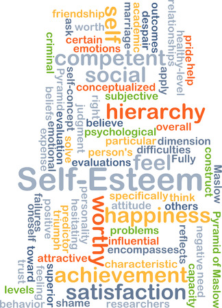 hesitating: Background concept wordcloud illustration of self-esteem
