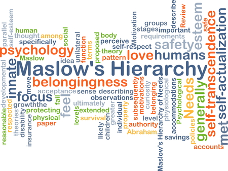 motivations: Background concept wordcloud illustration of Marslow's Hierachy
