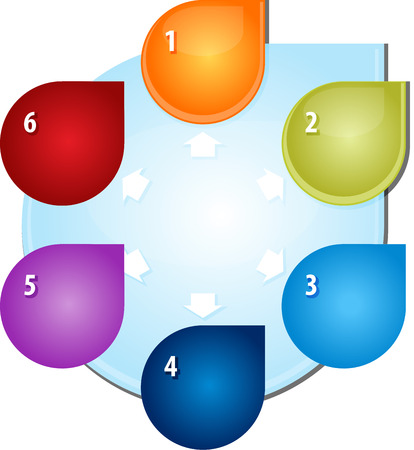 outward: blank business strategy concept diagram illustration outward direction arrows six 6