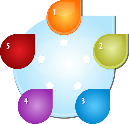 outward: blank business strategy concept diagram illustration outward direction arrows five 5