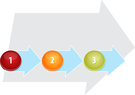 sequential: blank business strategy concept infographic diagram illustration of organizational process steps three 3