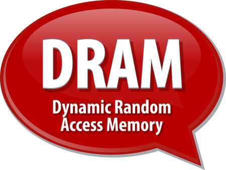 Speech bubble illustration of information technology acronym abbreviation term definition DRAM Dynamic Random Access Memory Stock Photo