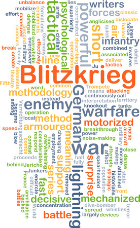 operational definition: Background concept wordcloud illustration of blitzkrieg
