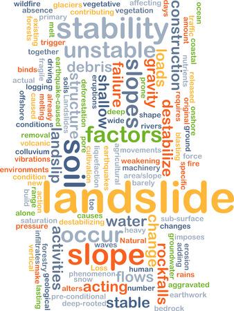 Background concept wordcloud illustration of landslide