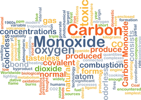 carbon monoxide: Background concept wordcloud illustration of carbon monoxide