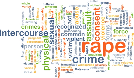 traumatized: Background concept wordcloud illustration of rape