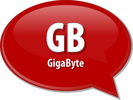 gb: Speech bubble illustration of information technology acronym abbreviation term definition GB gigabyte