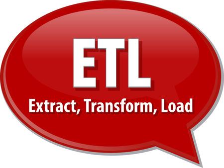 Speech bubble illustration of information technology acronym abbreviation term definition ETL Extract Transform Load