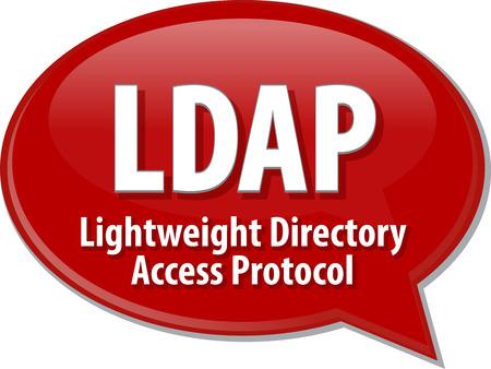 情報技術頭字語略語用語定義 LDAP ライトウェイト ディレクトリ アクセス プロトコルの音声バブル イラスト 写真素材 - 42107741