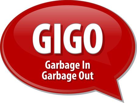 adentro y afuera: ilustración de la burbuja del discurso de la tecnología de información de definición del término acrónimo GIGO abreviatura de basura en la basura hacia fuera