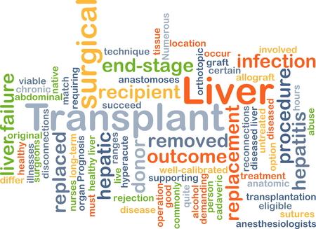 Background concept wordcloud illustration of liver transplant