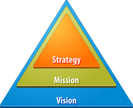 vision: business strategy concept infographic diagram illustration of strategy mission vision hierarchy pyramid