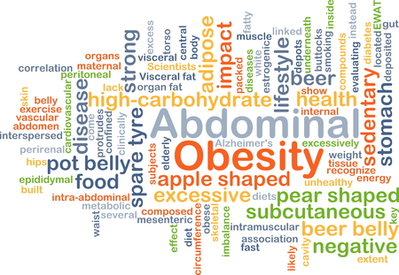 pot belly: Background concept wordcloud illustration of abdominal obesity Stock Photo