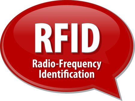 frequency: Speech bubble illustration of information technology acronym abbreviation term definition RFID Radio Frequency Identification