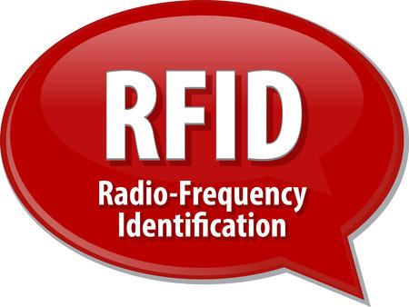 abbreviation: Speech bubble illustration of information technology acronym abbreviation term definition RFID Radio Frequency Identification