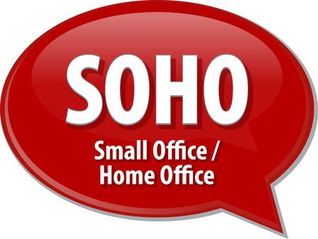 soho: Speech bubble illustration of information technology acronym abbreviation term definition SOHO Small Office Home Office