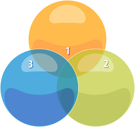 color theory: blank venn business strategy concept infographic diagram illustration of three 3
