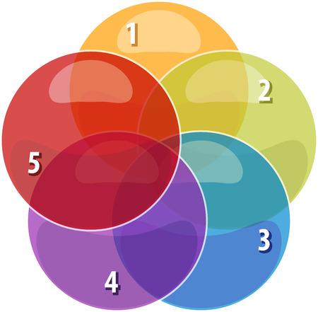 venn: blank venn business strategy concept infographic diagram illustration five 5