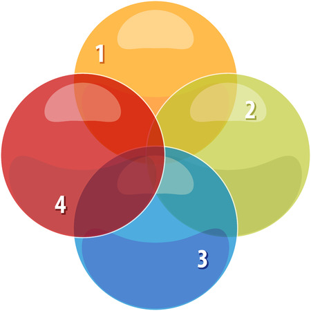 numbers clipart: blank venn business strategy concept infographic diagram illustration four 4