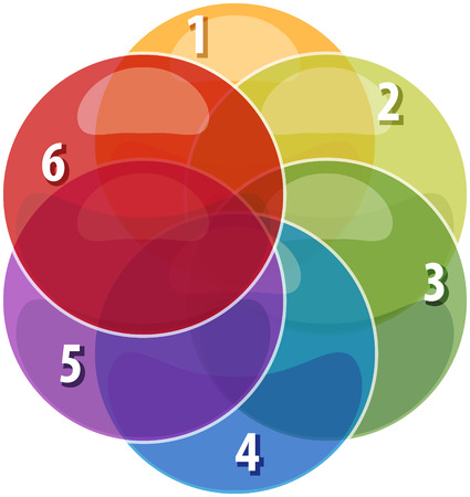 color theory: blank venn business strategy concept infographic diagram illustration six 6 Stock Photo