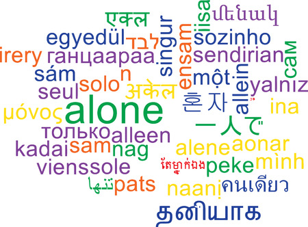 wordcloud: Background concept wordcloud multilanguage international many language illustration of alone