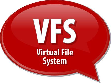 definition: Speech bubble illustration of information technology acronym abbreviation term definition VFS Virtual File System