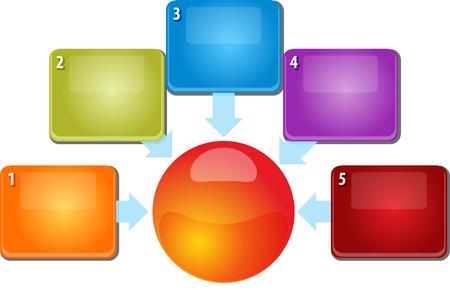 Spatie strategieconcept infographic naar binnen wijzen relatie diagramillustratie vijf 5