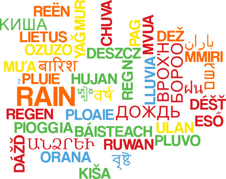 wordcloud: Background concept wordcloud multilanguage international many language illustration of rain