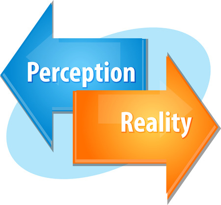 perception: Business strategy concept infographic diagram illustration of Perception Reality point of view Stock Photo
