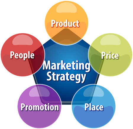 marketing mix: Business strategy concept infographic diagram illustration of marketing strategy mix