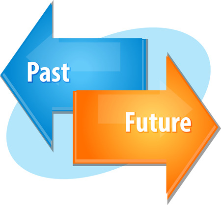 point of view: Business strategy concept infographic diagram illustration of Past Future point of view