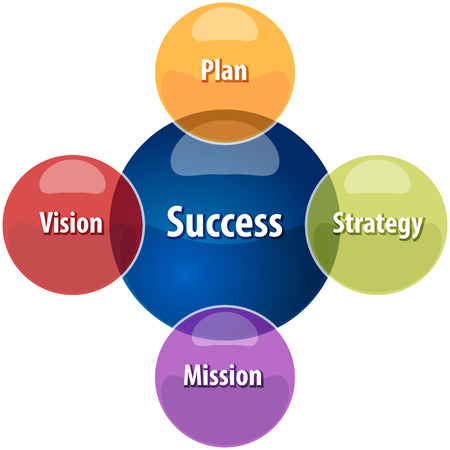 relationship strategy: Business strategy concept infographic diagram illustration of success relationship strategy Stock Photo