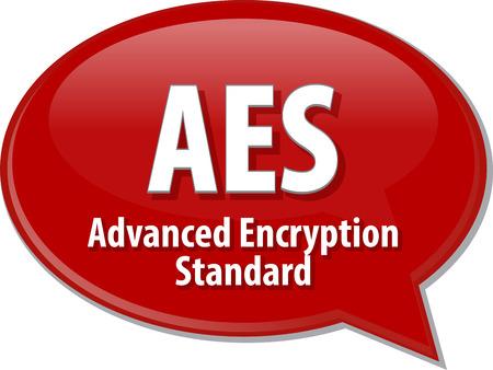 advanced: Speech bubble illustration of information technology acronym abbreviation term definition AES Advanced Encryption Standard